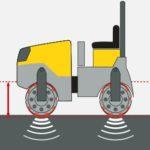 Wacker Neuson Vibrating Drum RD24 Groff Equipment