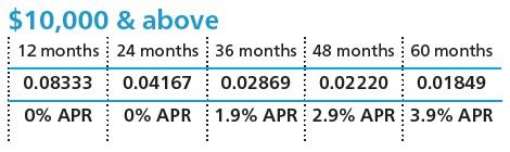 Atlas Copco Q4 Rates